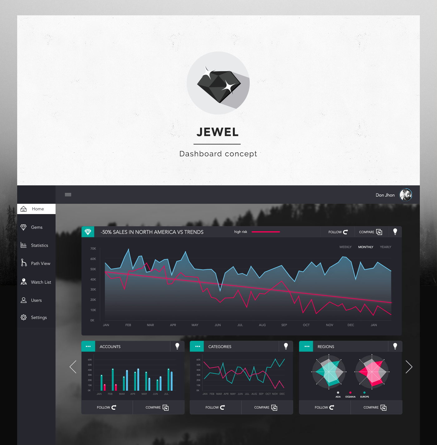 jewels_dashboard_01