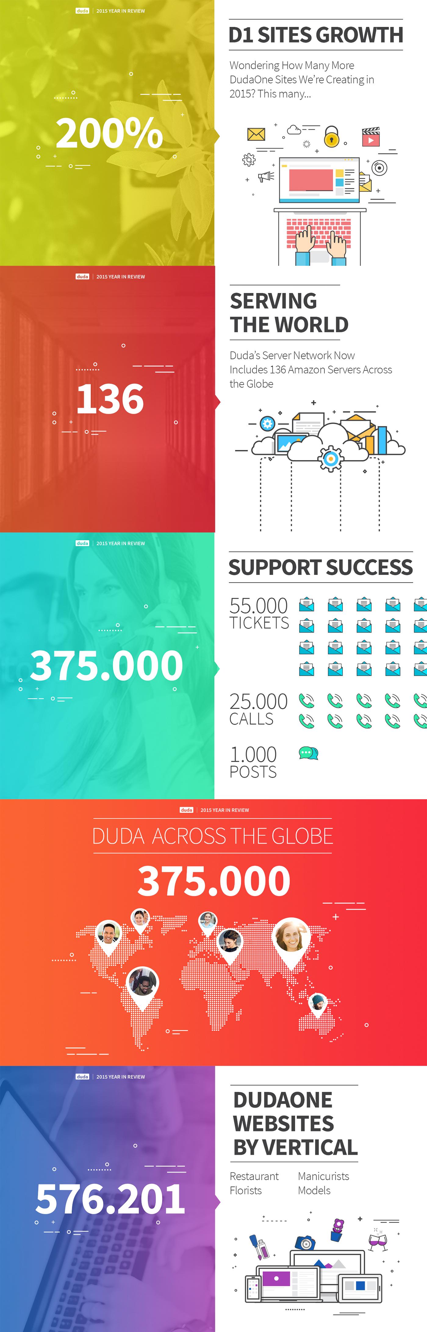 Duda Infographics